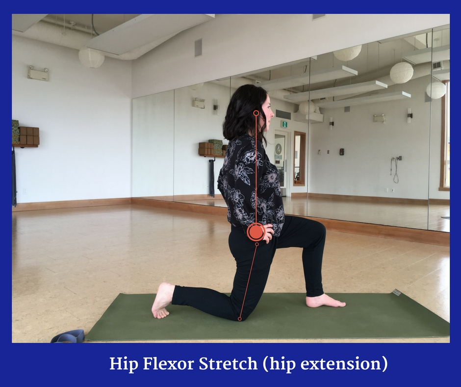 Psoas Stretch (hip extension)